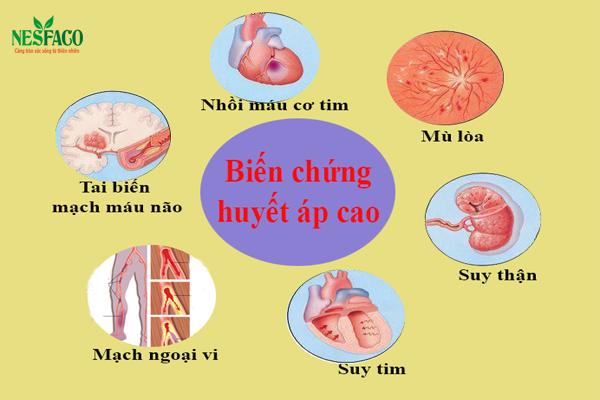 apharin bệnh tăng huyết áp